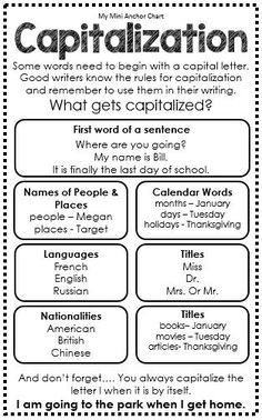 Grammar Posters - Capitalization Anchor Chart – Great for Interactive Writing Journal – Grammar Mini Anchor Charts Using Charts plus Topographical Maps Grammar Skills, Teaching Grammar, Grammar Lessons, Writing Lessons, Teaching Writing, Teaching English, Kindergarten Writing, Writing Process, Kids Writing