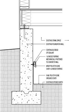 Insulation cross section diagram of roof structure for Crawl space foundation design