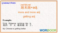 Wordoor Chinese - Grammar points # more and more ……