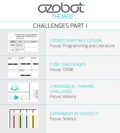 Take Ozobot to the next level with these fun STEM Challenges! http://portal.ozobot.com/lessons