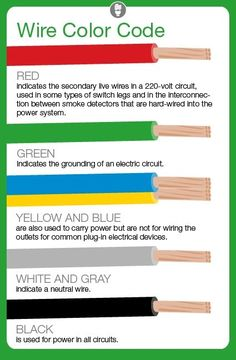 Electrical Engineering World: Meaning of Electrical Wire Color Codes . Electrical Engineering World: Meaning of Electrical Wire Color Wiring Color Home Electrical Wiring, Electrical Projects, Electrical Engineering, Electronics Projects, Electrical Installation, Electrical Outlets, Diy Electronics, Electrical Cable, Electronic Engineering