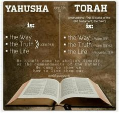 HUSHA John TORAH Instructions First 5 Books of the Old Testament the Law Is Is the Way the Way Psalm 191 the Truth John 146 the Truth Psam the Life the Life Overbs 134 He Didn't Come to Abolish Himself or the Commandment S of the Father He Came to Show Bible Study Notebook, Scripture Study, Life Proverbs, Messianic Judaism, Learn Hebrew, Hebrew Words, Bible Knowledge, Bible Truth, Bible Scriptures