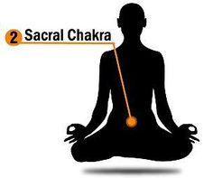 <3 Low back pain, sexual problems, guilt, blurred thinking, communication & decision problems, are signs of an unbalanced SACRAL CHAKRA: http://www.spiritualcoach.com/sacral-chakra-healing/