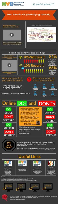 NYCDOE_Cyberbullying | Piktochart Infographic Editor