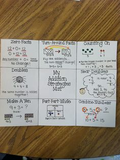 Math Fact Strategies with pictures