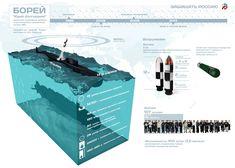 Атомоходы подводным водоизмещением около 24000 тонн несут по16 баллистических твердотопливных ракет Р-30 «Булава» сразделяющейся головной частью. Лодки также оснащены