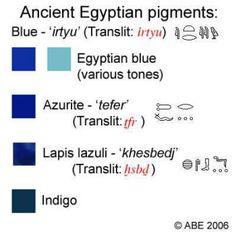 Antico Egitto Ogni colore aveva un perchè