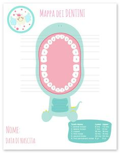 una divertente mappa per fatine: dal primo dentino dei nostri squaletti in poi!