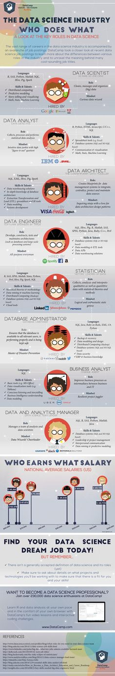 BIG DATA #INFOGRAFIA #INFOGRAPHIC  Refer us to someone that uses our recruiting to make a hire and we will reward you travel. Email me at carlos@recruitingforgood.com