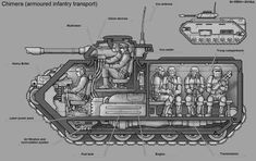 Warhammer 40000 Chimera (art by Gray Skull) Warhammer 40k Memes, Warhammer Art, Warhammer 40k Miniatures, Warhammer 40000, Warhammer Games, Guardia Imperial 40k, 40k Imperial Guard, Science Fiction, Space Wolves