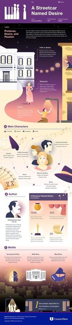 English is FUNtastic: «A Streetcar Named Desire» - Infographic & Plot Su...