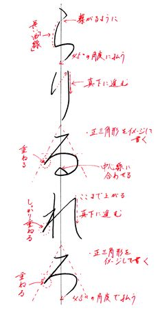 Learn Japanese for a real communication for your work, school project, and communicating with your Japanese mate properly. Many people think that Learning to speak Japanese language is more difficult than learning to write Japanese Japanese Typography, Japanese Calligraphy, Japanese Handwriting, Learn Japan, Kanji Japanese, Gear Art, Hiragana, Japanese Characters, Painted Letters