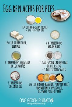 How to Make the Perfect Pumpkin Pie Without Eggs Egg Replacement Vegan Substitutes, Food Substitutions, Dairy Free Recipes, Vegan Recipes, Gluten Free, Egg Substitute In Baking, Perfect Pumpkin Pie, Cooking Measurements, Vegan Baking