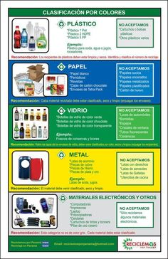 Reciclaje: clasificación por colores Spanish Classroom, Teaching Spanish, Recycling Facts, Spanish Lessons, Spanish 1, Earth Day Activities, Vocabulary List, Weather And Climate, Charts For Kids