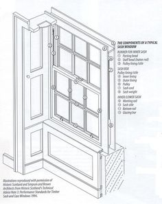 Sash Windows: Painting and Draught-Proofing by the most apply named David Wrightson Sash Windows, Window Shutters, Windows And Doors, Timber Windows, Georgian Windows, Victorian Windows, Georgian Architecture, Architecture Details, Facade Design