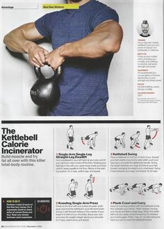 Kettlebell workout from Doug Nepodal of Dragon Door in Men's Health. www.brookklynfitchick.com