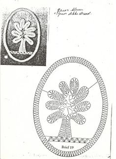 Oude patronen, old patterns, viejos patrones, старые картины – Yvonne M – Webová alba Picasa Album, Personalized Items, Patterns, Ideas, Picasa, Bobbin Lace, Archive, Imagination, Block Prints