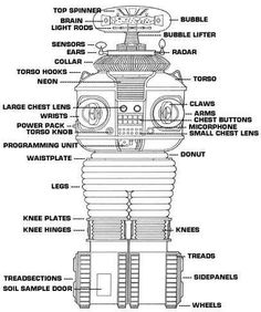 An illustration depicting the major components of the B9 Robot, from the 1960's TV series, Lost in Space.