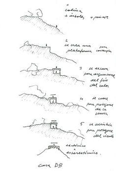 De Blas House, Sketch by Alberto Campo Baeza