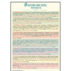 Genul liric (I) English, Learning, School, Modern, Languages, Trendy Tree, Studying, English Language, Teaching