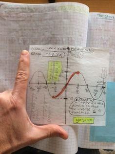 Math Teacher Mambo: Inverse Trig Graphing