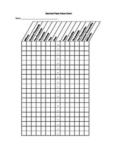 The Decimal Place Value Chart is a great tool for students to practice reading, writing, and comparing decimals.  The chart ranges from the millions place to the millionths place.  It includes spaces for 20 numbers.