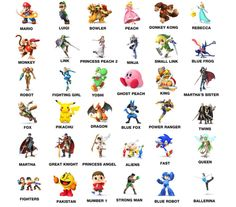 A 6-Year-Old Girl tried naming all the announced Super Smash Bros. Characters for the upcoming game, This is the result.