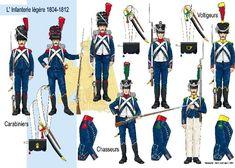 Risultati immagini per medecin militaire grande armee premier empire immagini
