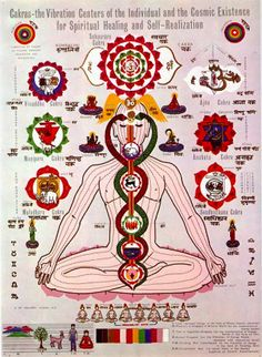 Chakras - the vibration centers of the individual and the cosmic existence for spiritual healing and self realization. I'm a Reiki Energy Healer in Los Angeles. Website in bio & DM for inquiries. Yoga Kundalini, Chakra Meditation, Chakra Healing, Guided Meditation, Soul Healing, Ashtanga Yoga, Pranayama, Ayurveda, Mind Body Spirit