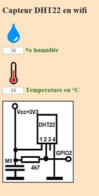 DIY tuto Un capteur de température/humidité en WIFI avec une page Web