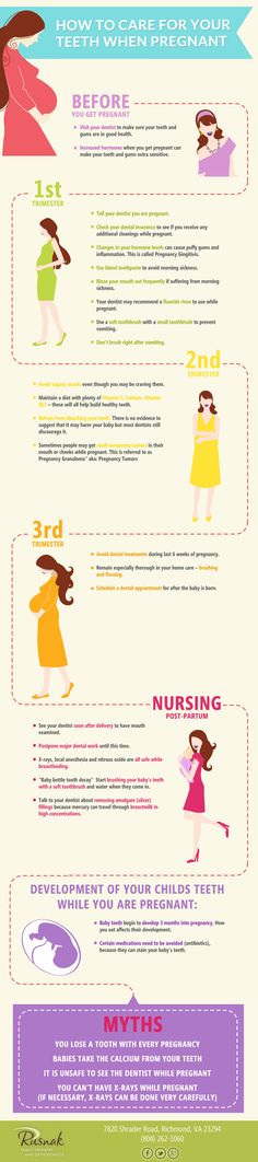 Healthy Pregnancy Tips ** Read more at the image link.