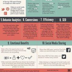 #benefits of #video #marketing