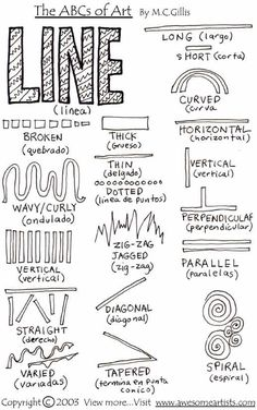 Elements of art - line - The ABCs of Art By M.C.Gillis. This is where it basically all starts & the graphic page tutorials by M.C.Gillis are a very useful tool for all art teachers or anyone starting our with art. Just enter the title & name of the author in Google search & you'll be led to a whole collection of clear & easy to understand first steps. Takes away all the fear of NOT being able to draw ;)