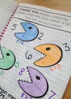 INTERACTIVE MATH NOTEBOOK CCSS KINDERGARTEN - TeachersPayTeachers.com