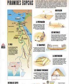 Las pirámides egipcias