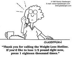 Calling the weightloss Hotline!   LivingInShapeWithAnn.com