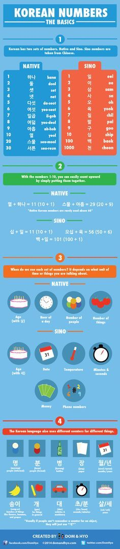 Korean numbers can seem very difficult at first, but once you get the basics of how they work, it's pretty easy….although I still have trouble with the native Korean numbers. These are just the basics, but the Sino numbers do go past 1000 of course. Korean Words Learning, Korean Language Learning, Learn A New Language, How To Speak Korean, Learn Korean, Korean Numbers, Learn Hangul, Korean Phrases, Korean Text