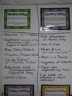 essay writing show vs tell
