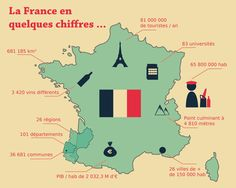 La France en quelques chiffres. Précision : une nouvelle carte de 13 régions entrera en vigueur le 1er janvier 2016.