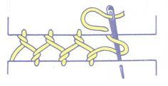 Twisted insertion stitch
