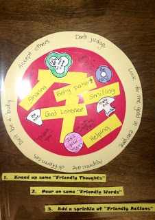The Creative Counselor: Small Groups - Friendship Pizza