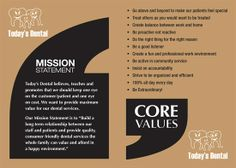 The Mission Statement & 12 Core values of  http://www.TodaysDental.com