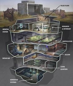 Casa Bunker, Bunker Home, Underground Shelter, Underground Homes, Underground Bunker Plans, Abandoned Buildings, Abandoned Places, Minecraft Zombie, Mine Minecraft