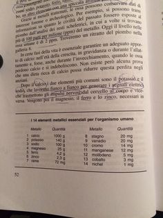 I 14 elementi metallici essenziali per l'organismo umano.  1. Calcio 2. Potassio 3. Sodio 4. Magnesio 5. Ferro 6.Zinco 7. Rame 8. Stagno 9. Vanadio 10. Cromo 11. Magnesio 12. Molibdeno 13. Cobalto 14. Nichel