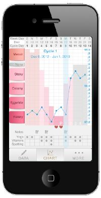 Kindara Fertility - Fertility Charting software for iPhone.