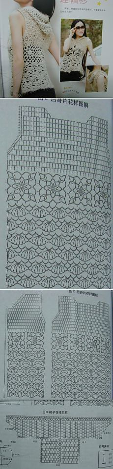 Crochet patterns - Haak patronen