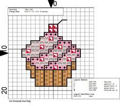 Lasting Allure: Pink Cupcake Cross Stitch Motif