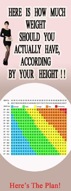 #Health #Body # Weight # Lose Weight # Height# Chart