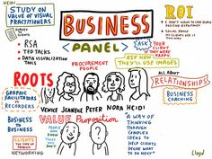 My notes on the IFVP business panel. #IFVP2012, via Flickr.