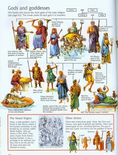 Greek And Roman Mythological Figures From W3